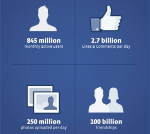 facebook-stats-1328188651