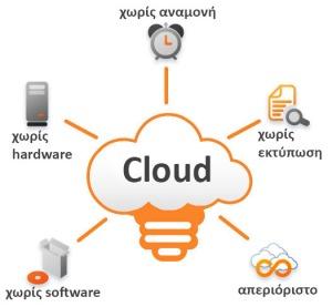 Cloud-Storage3