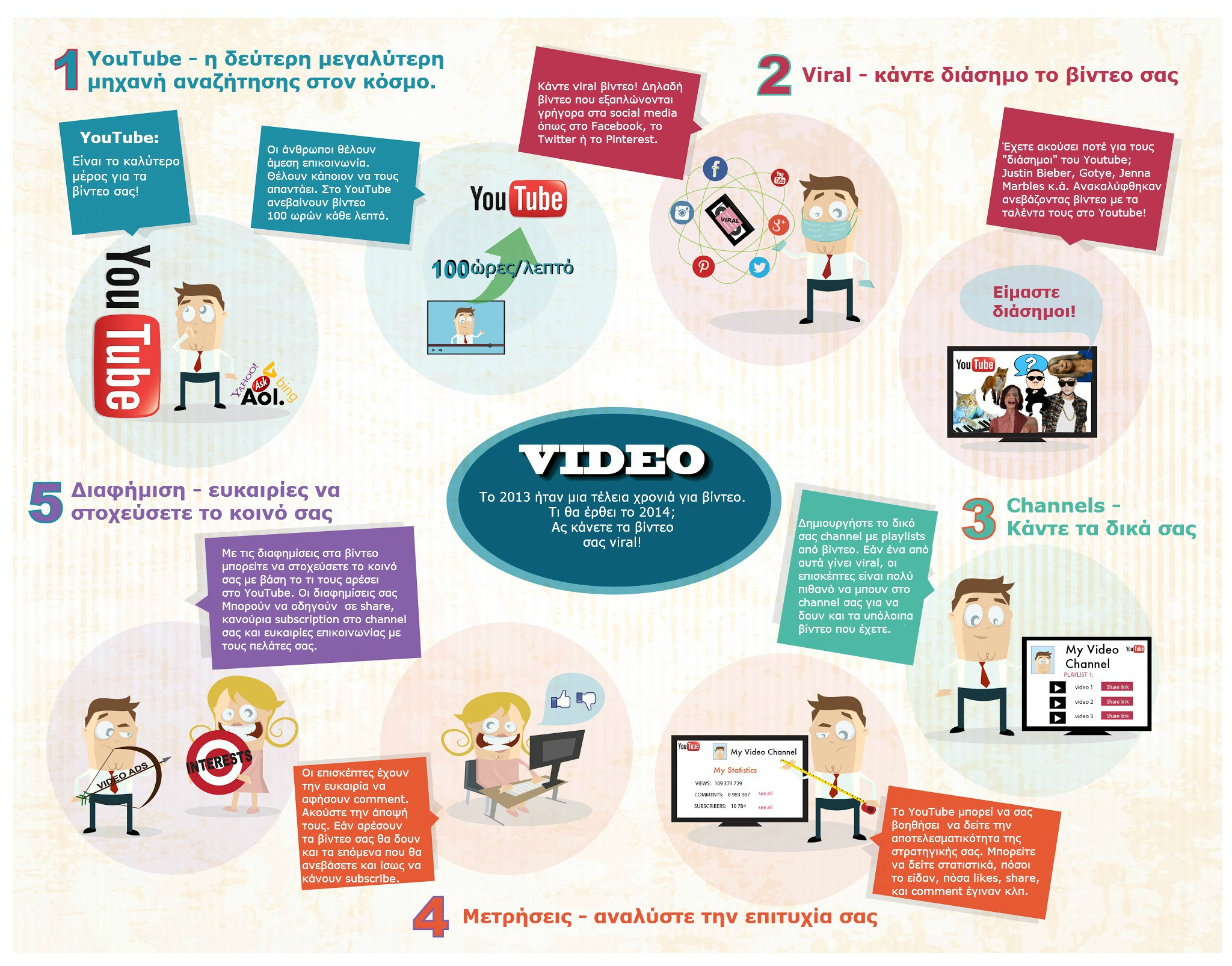 2014-the-year-of-video-YOUTUBE-infographic232