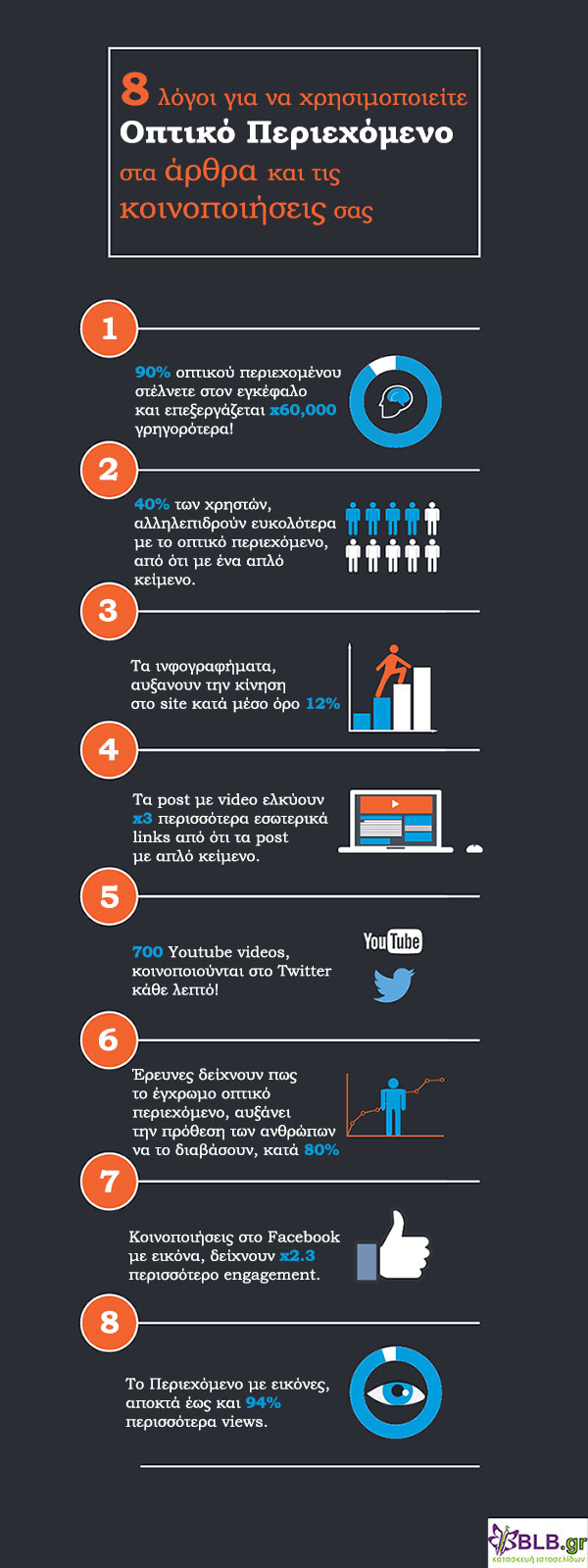 infographic_8reasons_to_usevisual