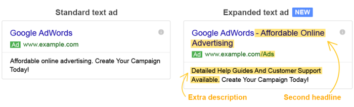 google-updated-its-expanded-text-ads-heres-what-you-need-to-know-1-authors-image
