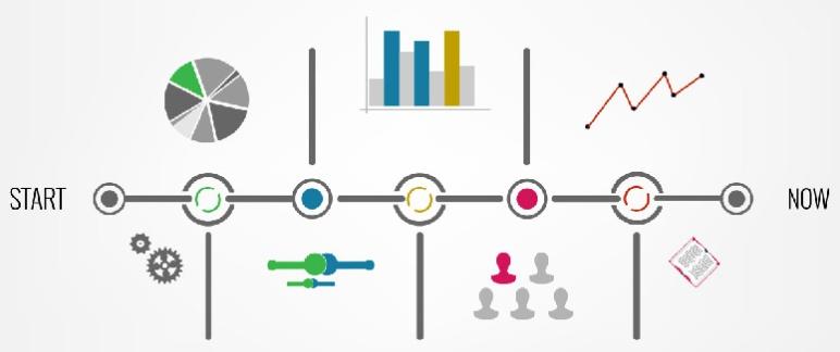content_social-media_timeline